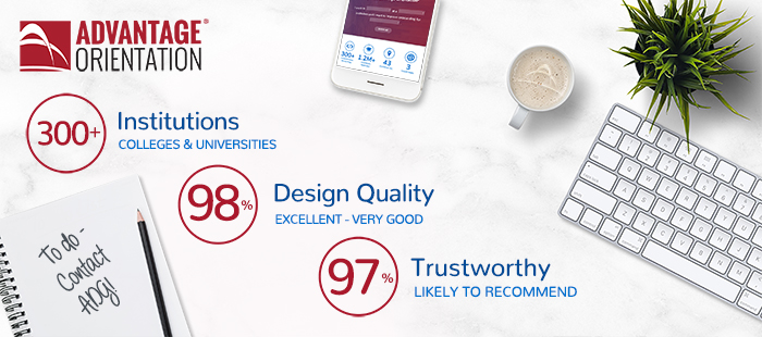 Advantage Design Group Experience Rating